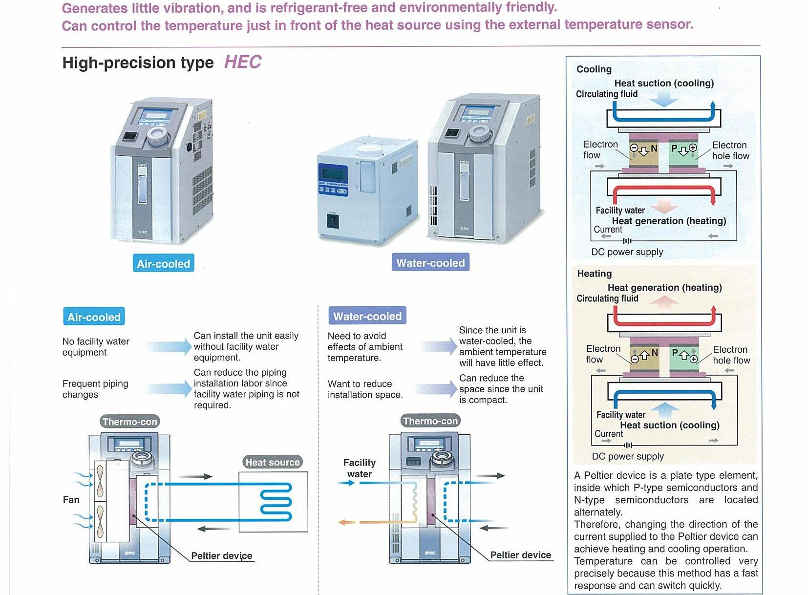 for high precision temperature control temperature stability 0 01 c to  #267BA5